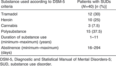 Table 2 Type and duration of substance use among patients